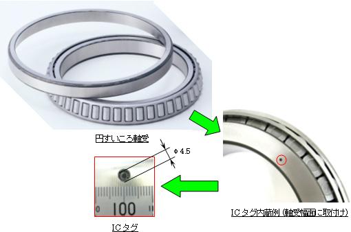 IC内蔵軸受
